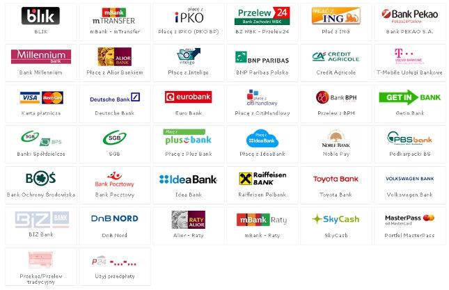 Wybór opcji płatności on-line poprzez serwis Przelewy24 - GLOBAR.pl